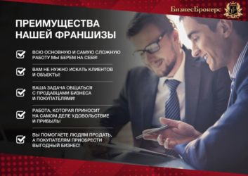Предлагаемые франшизы на бизнес